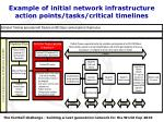 example of initial network infrastructure action points tasks critical timelines