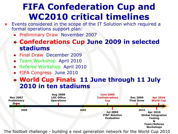 Fifa confederation cup and wc2010 critical timelines