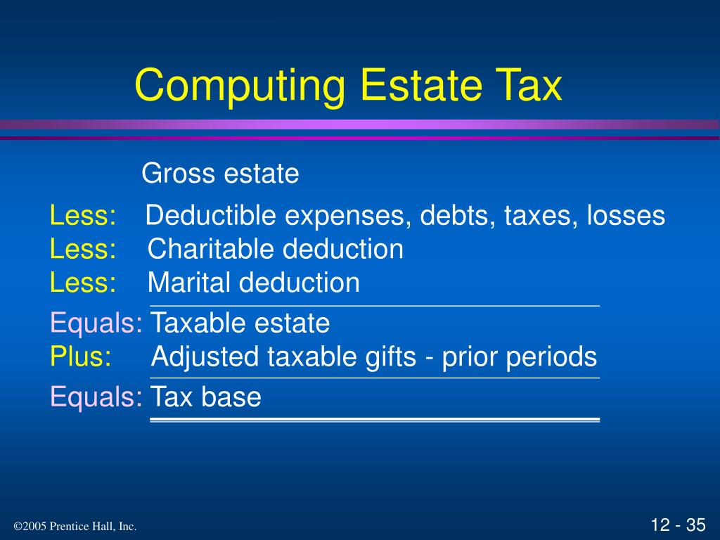 Computing Estate Tax