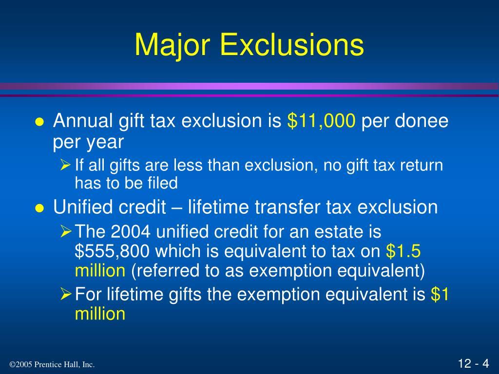 Major Exclusions