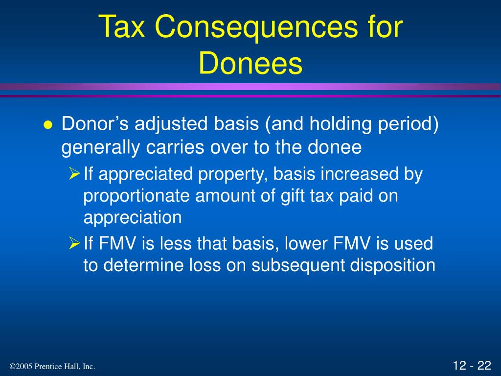 Tax Consequences for Donees