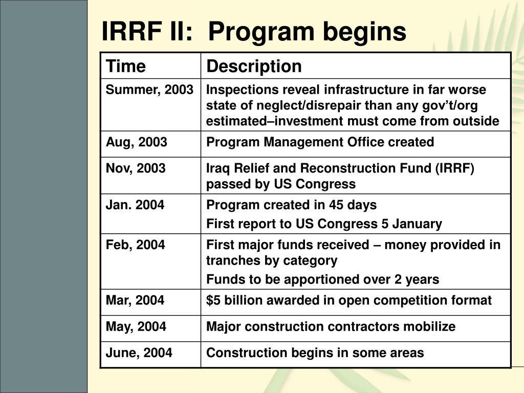 IRRF II:  Program begins