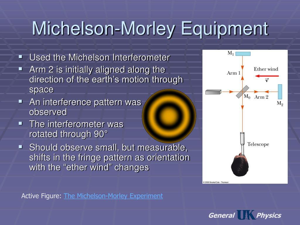 Michelson-Morley Equipment