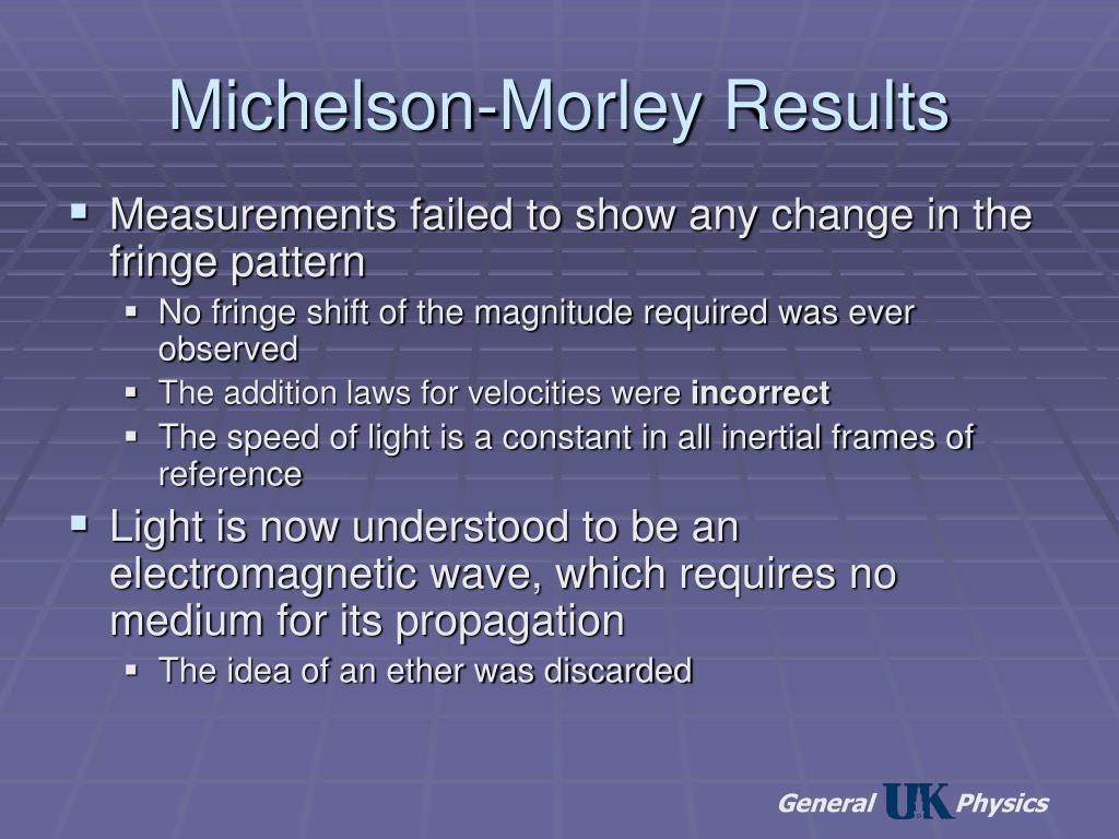 Michelson-Morley Results