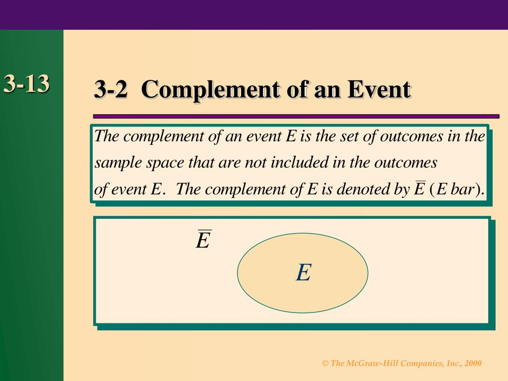 3-2  Complement of an Event