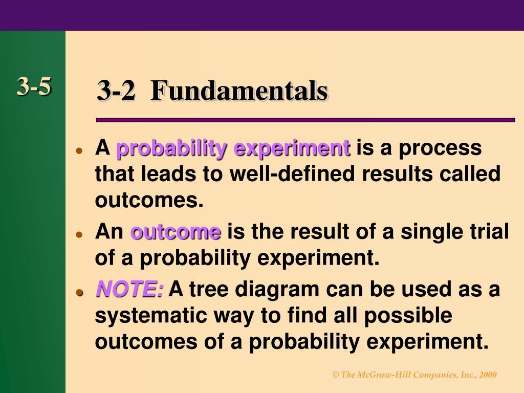 3-2  Fundamentals