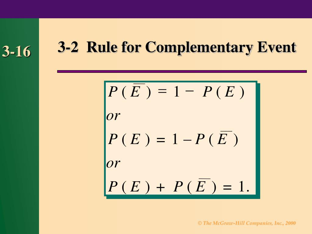 3-2  Rule for Complementary Event
