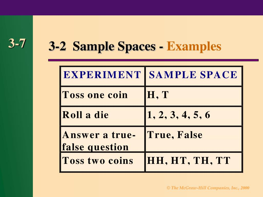 3-2  Sample Spaces -