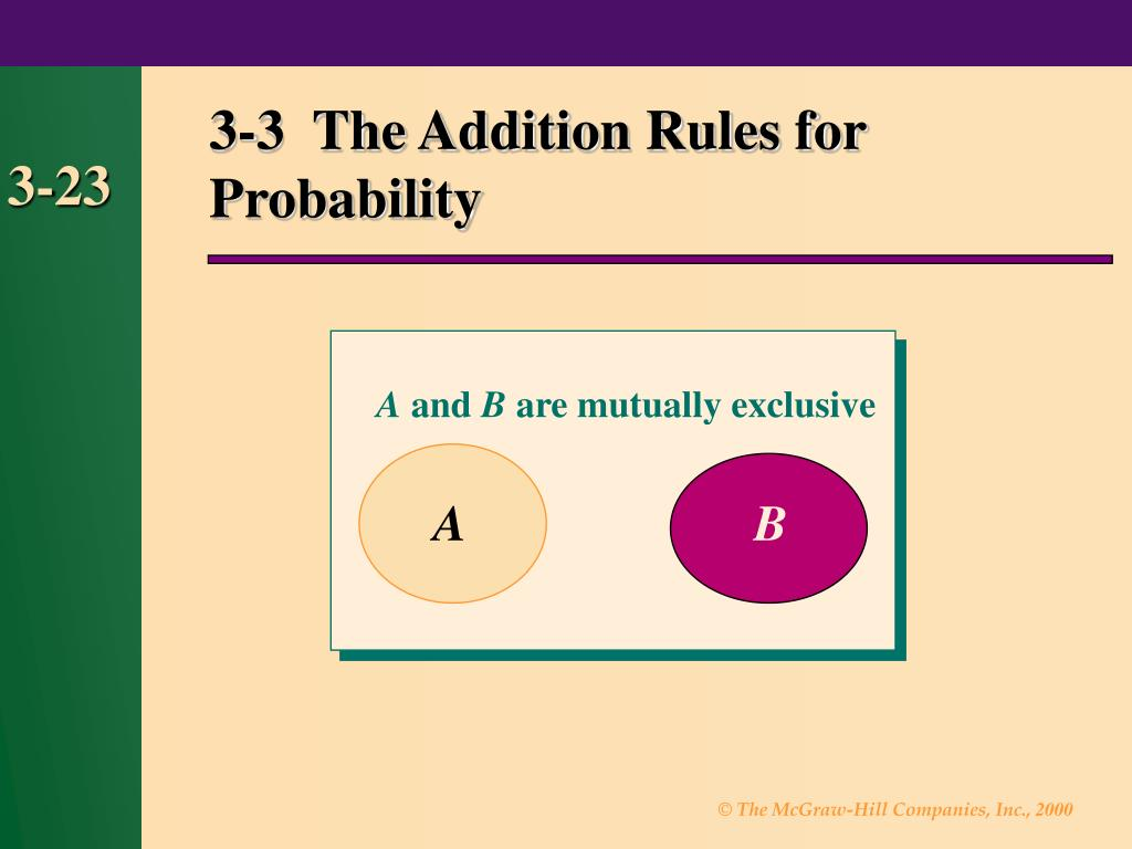 3-3  The Addition Rules for Probability