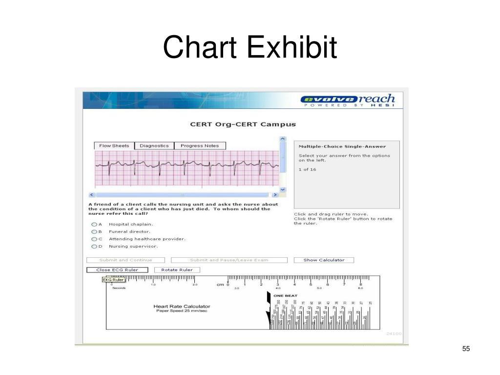 Chart Exhibit