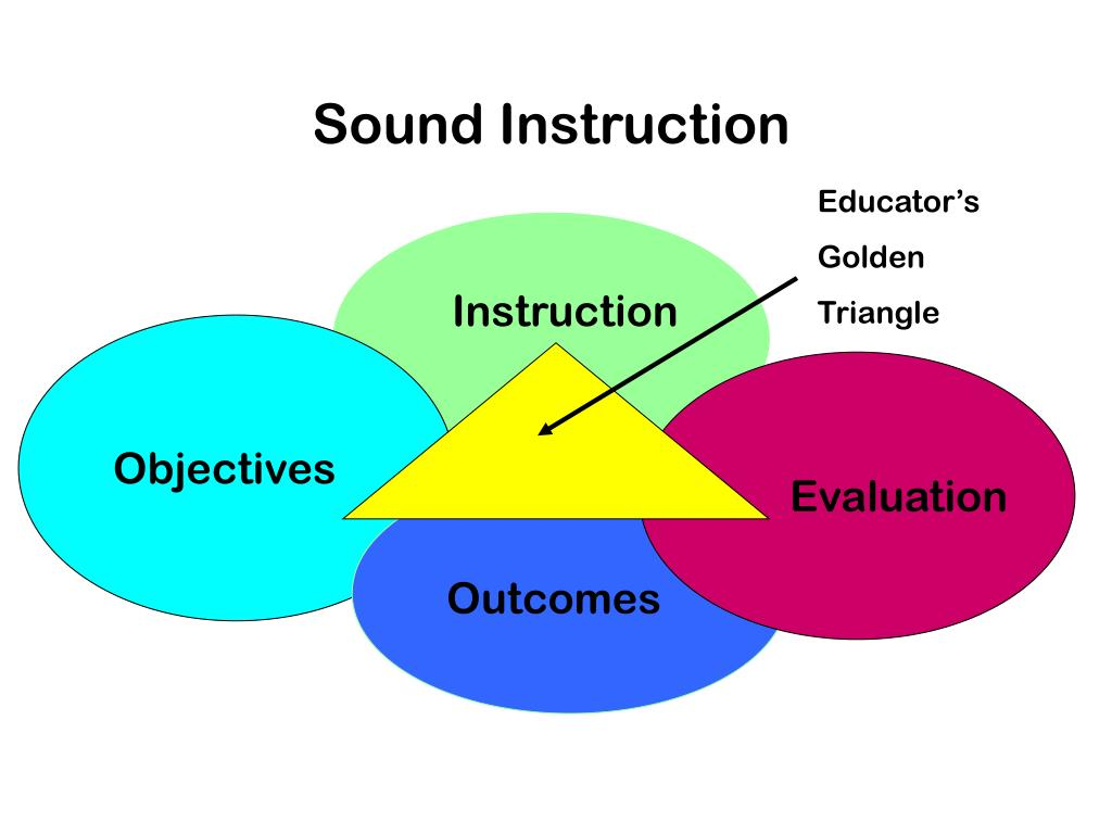 Sound Instruction