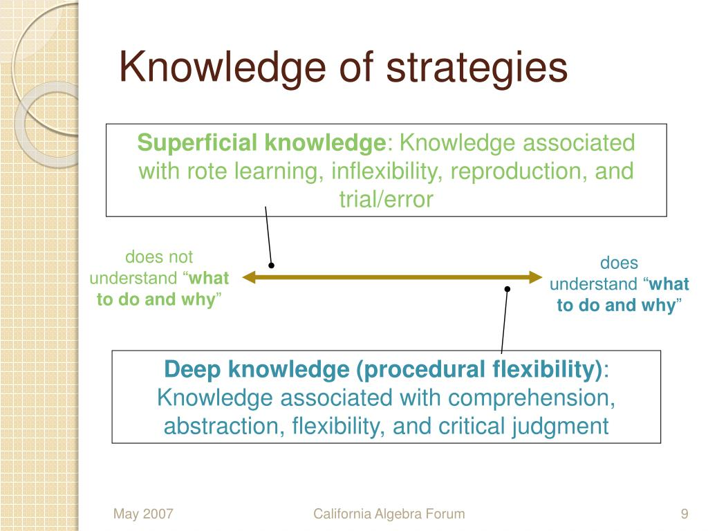Knowledge of strategies