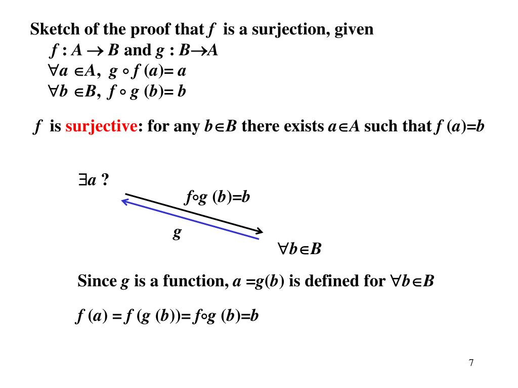 Sketch of the proof that