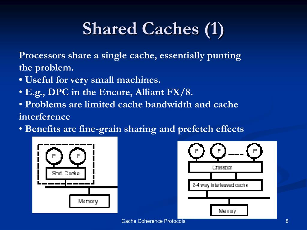 Shared Caches (1)