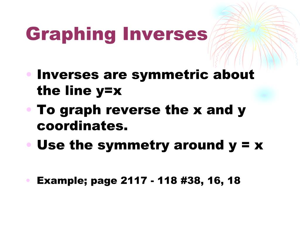 Graphing Inverses
