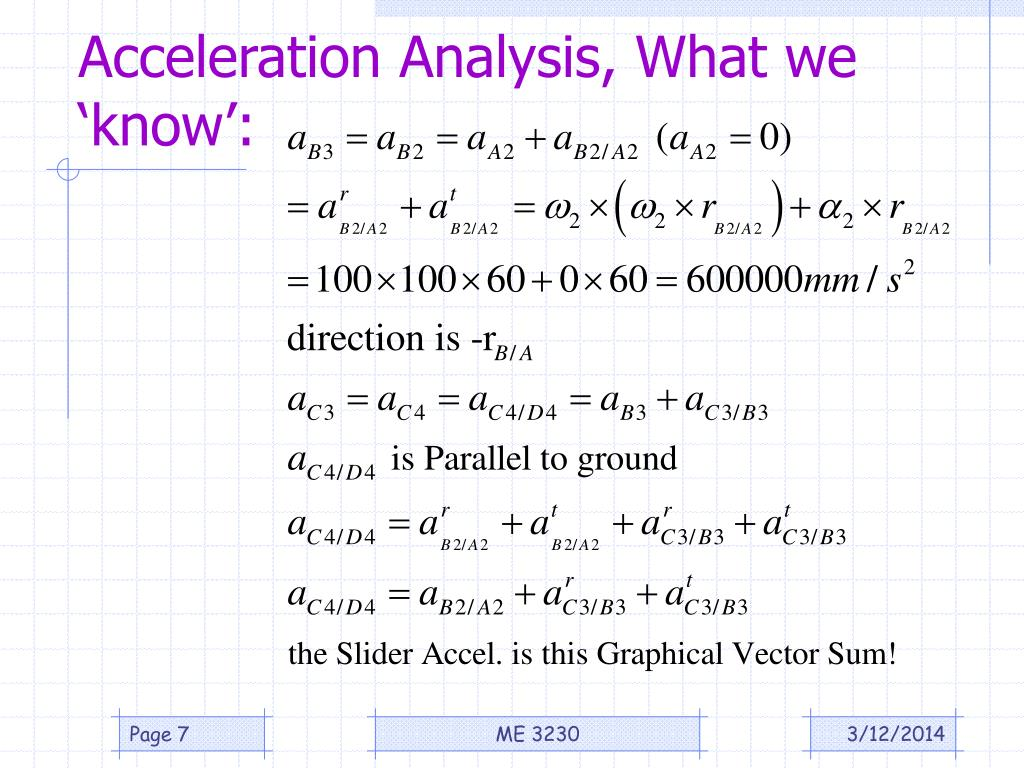 Acceleration Analysis, What we 'know':