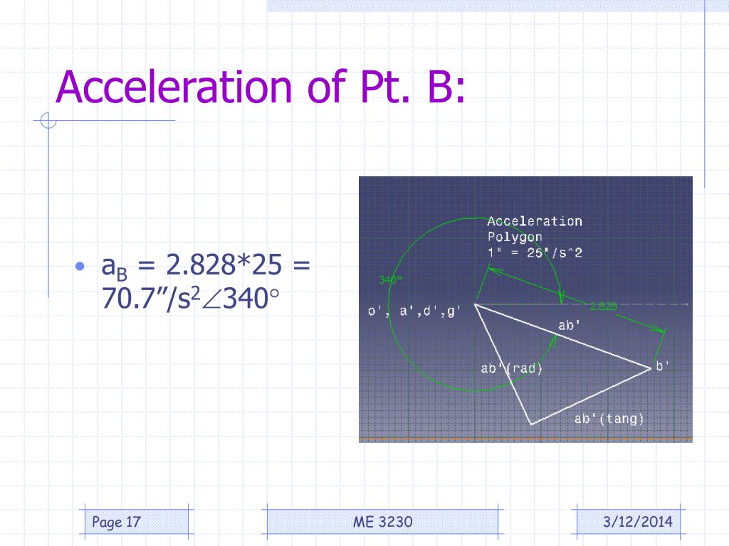 Acceleration of Pt. B: