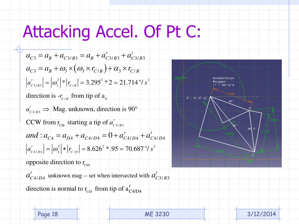 Attacking Accel. Of Pt C: