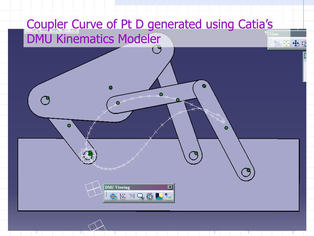 Coupler Curve of Pt D generated using Catia's DMU Kinematics Modeler
