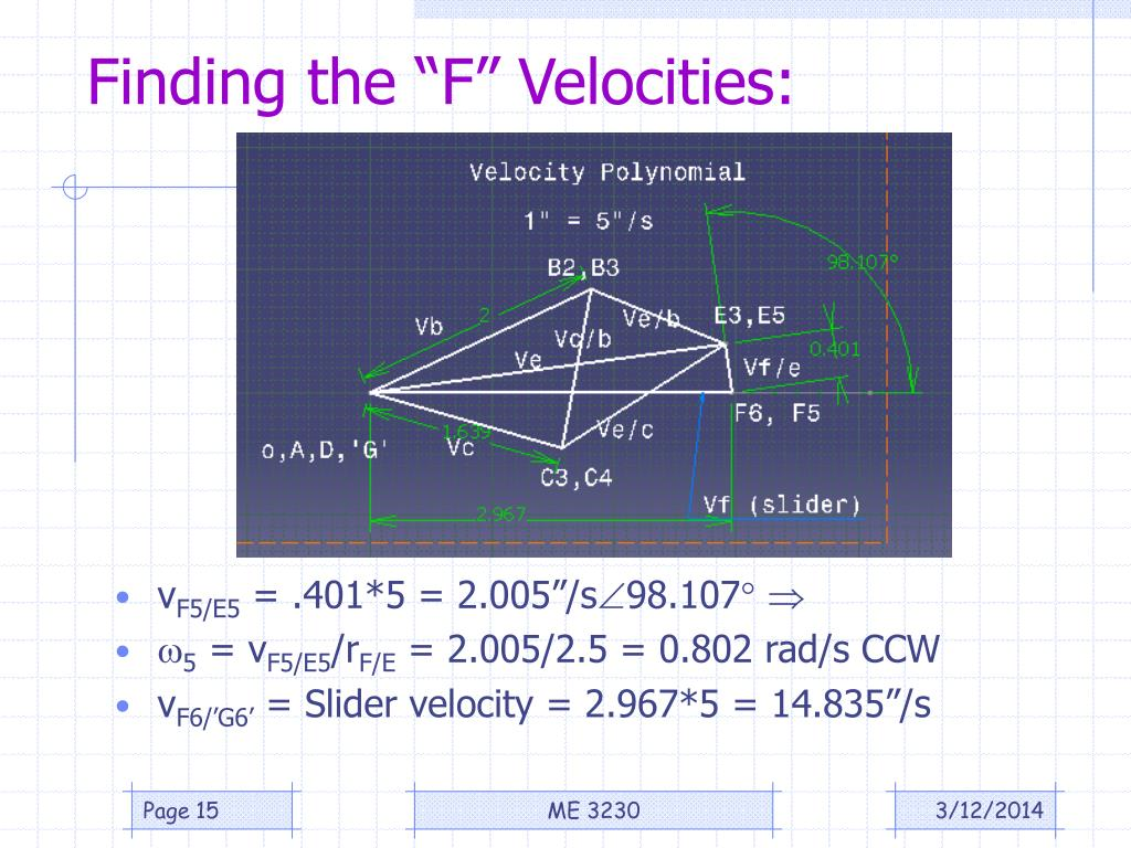 "Finding the ""F"" Velocities:"