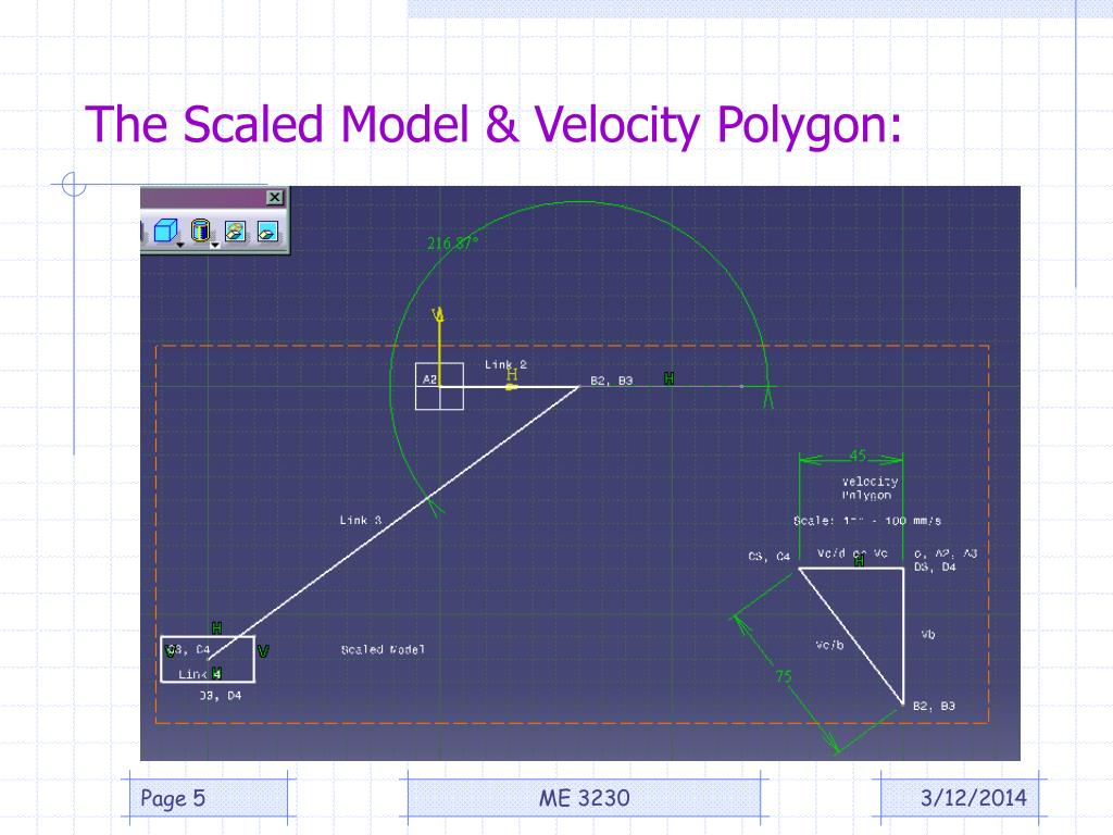 The Scaled Model & Velocity Polygon: