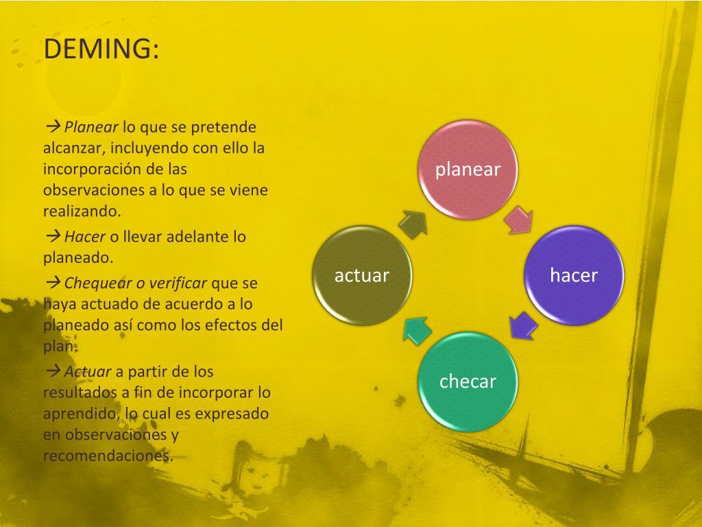 DEMING: