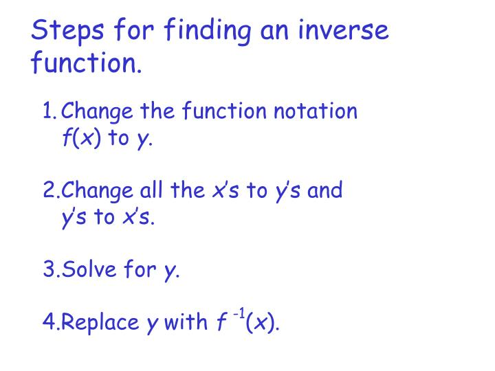 Steps for finding an inverse function.