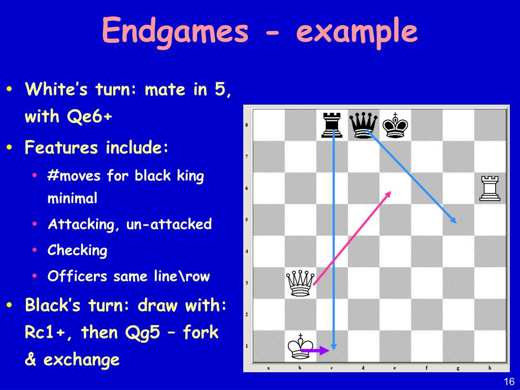 Endgames - example