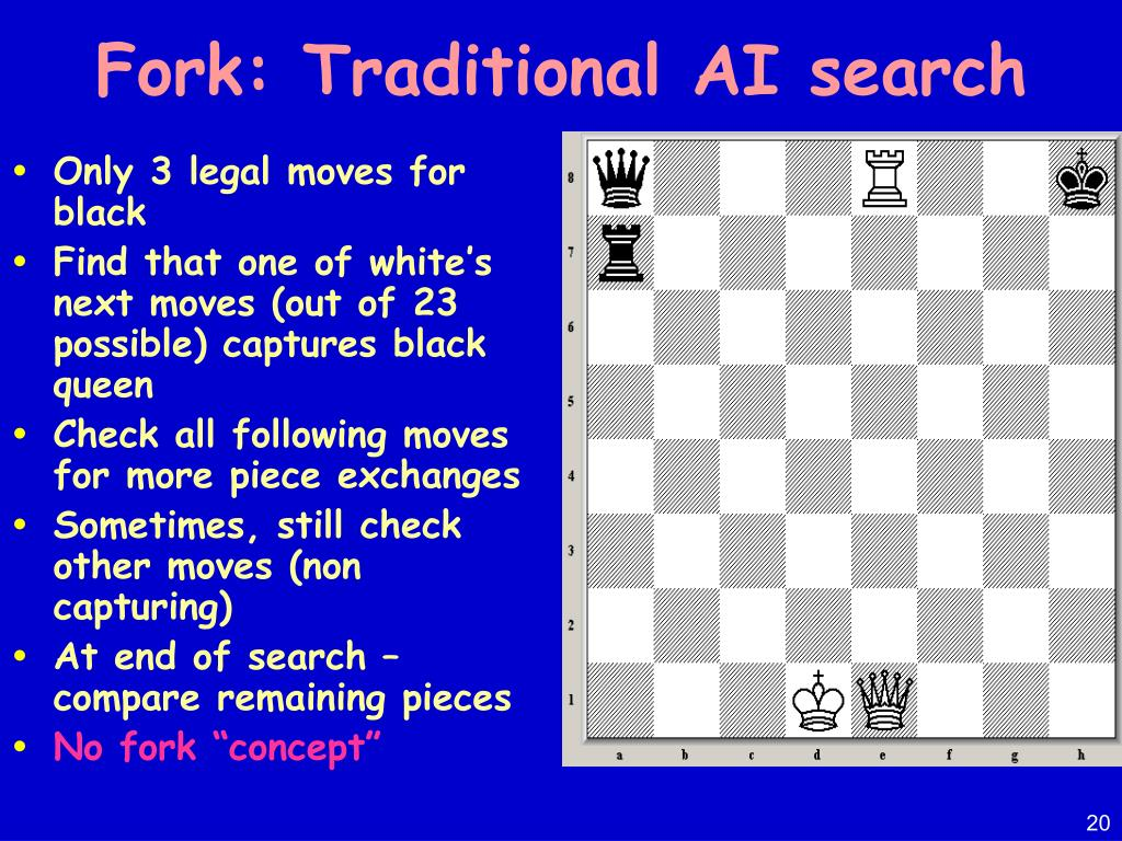 Fork: Traditional AI search