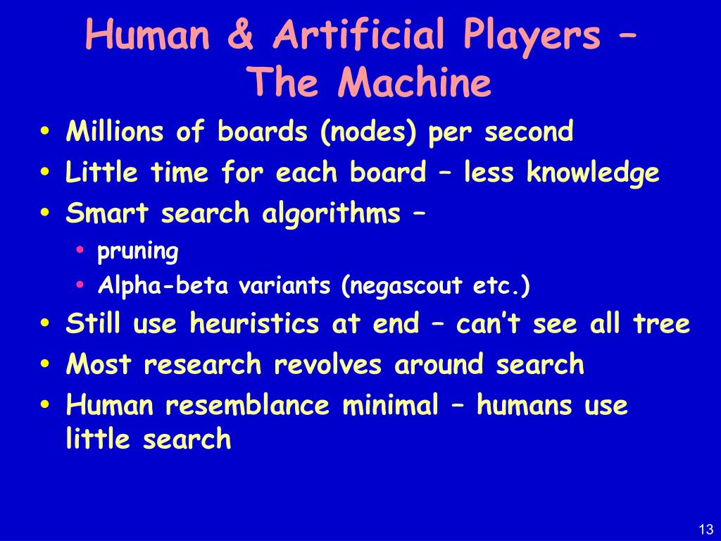 Human & Artificial Players –