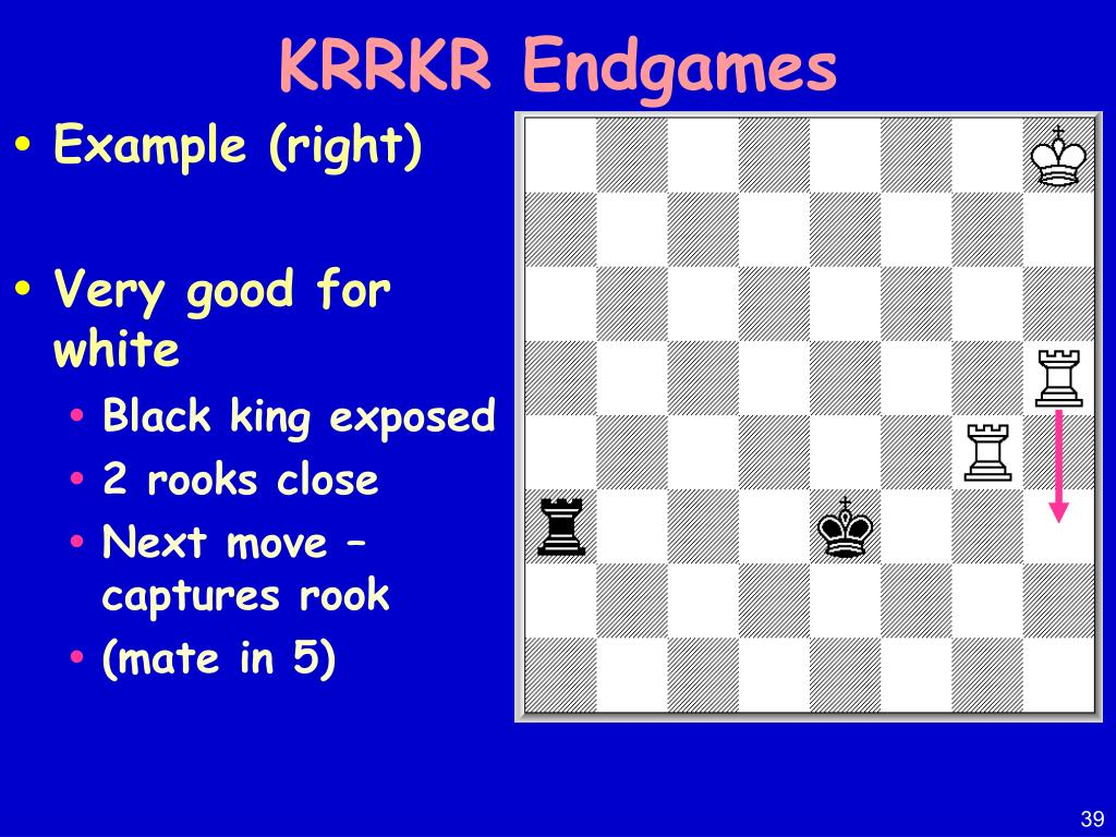 KRRKR Endgames