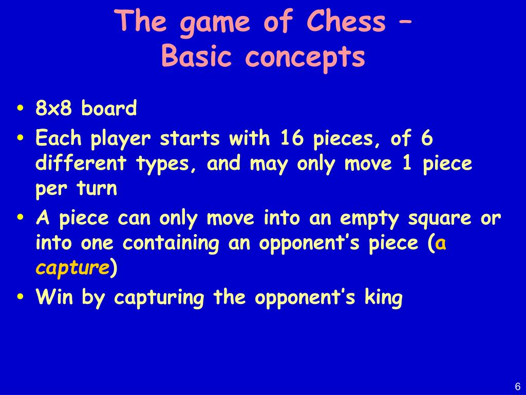 The game of Chess –