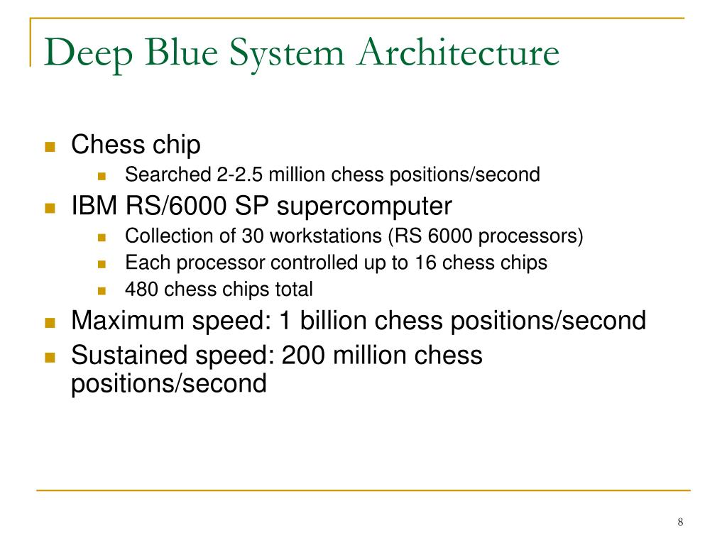 Deep Blue System Architecture