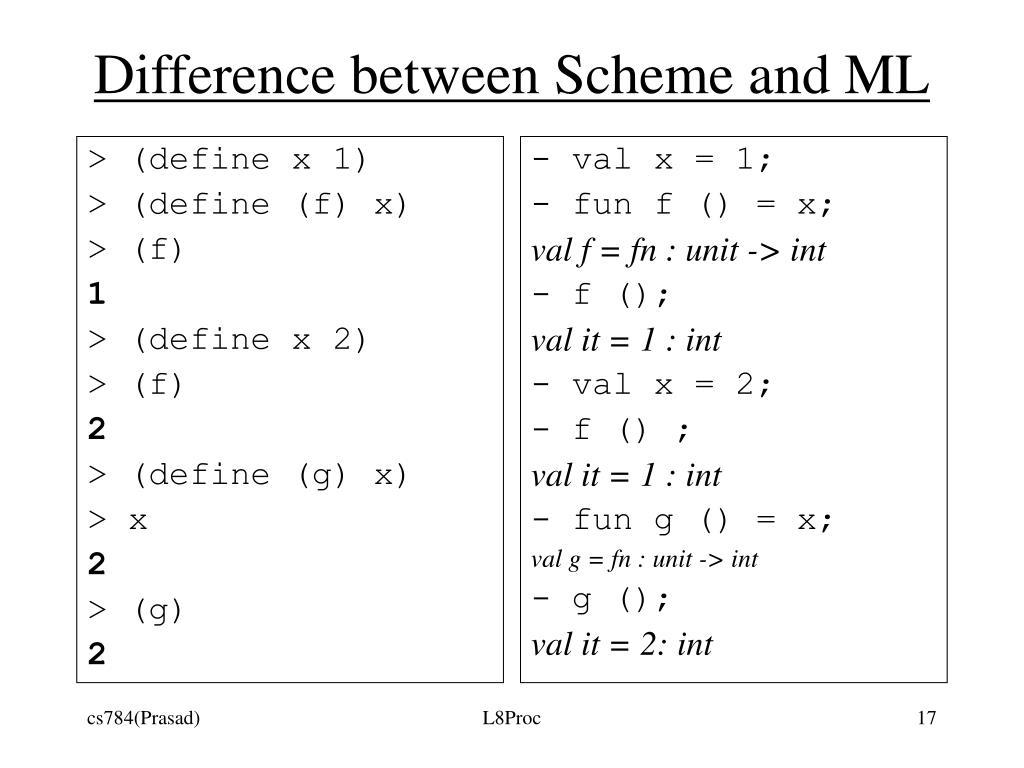 > (define x 1)
