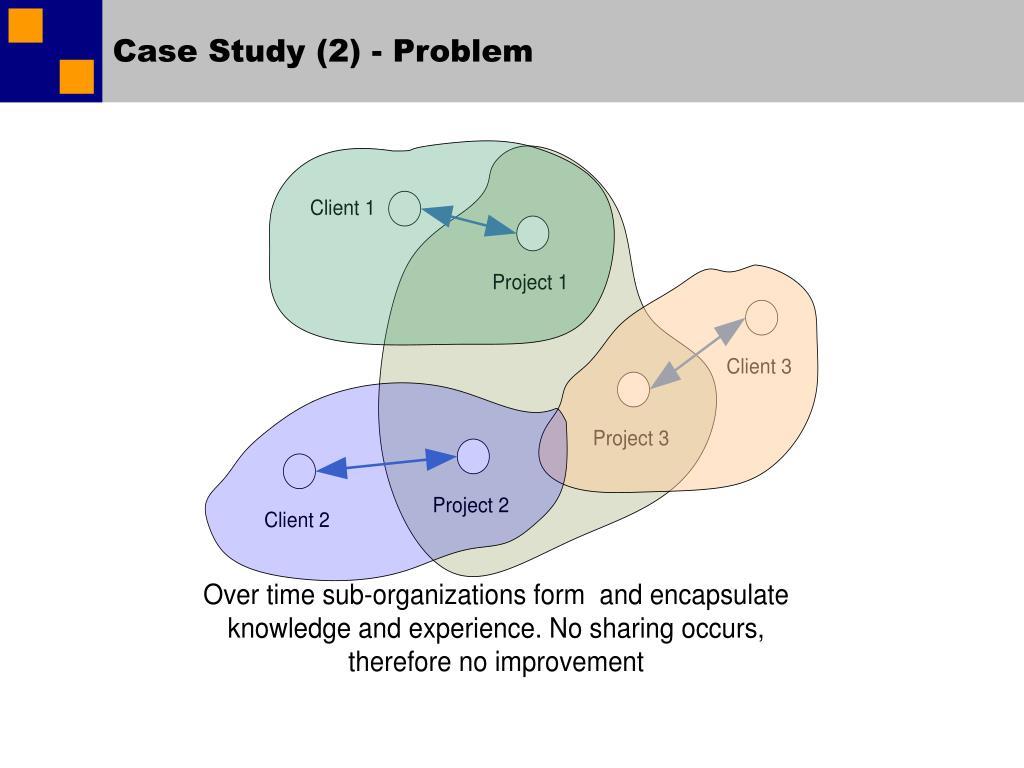 Case Study (2) - Problem