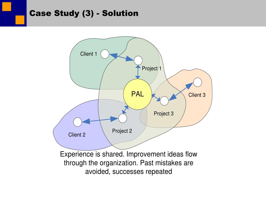 Case Study (3) - Solution