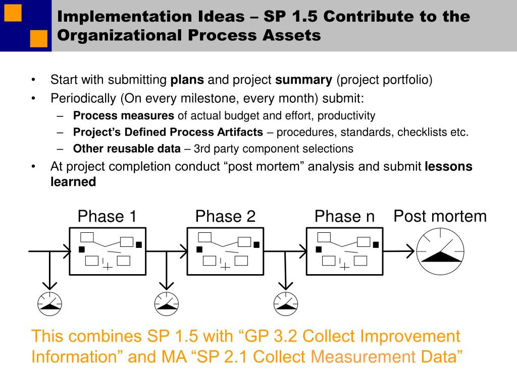 Implementation Ideas – SP 1.5 Contribute to the Organizational Process Assets