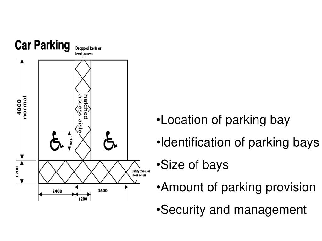 Location of parking bay