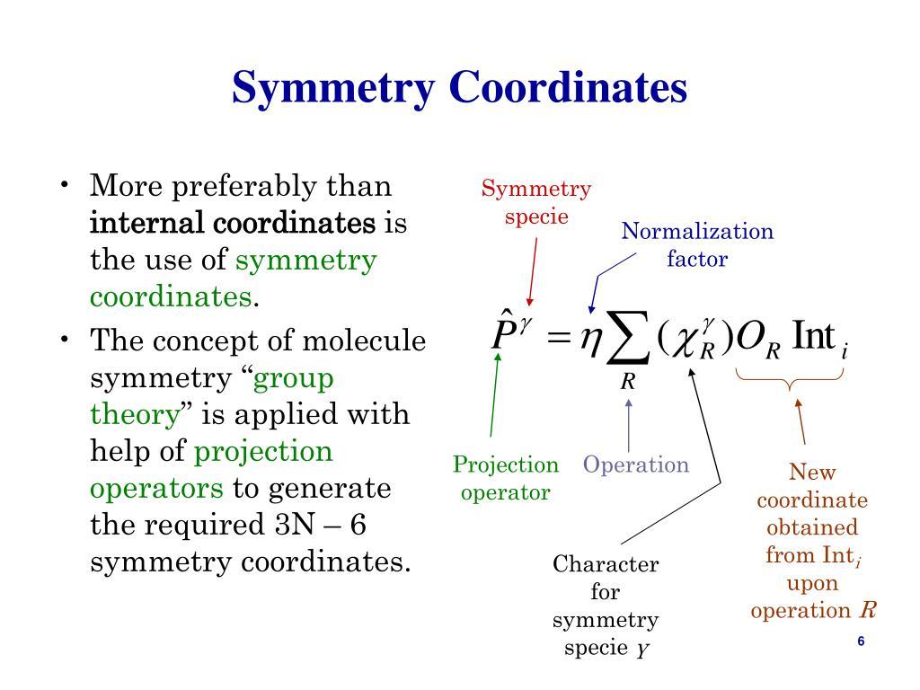 Symmetry Coordinates