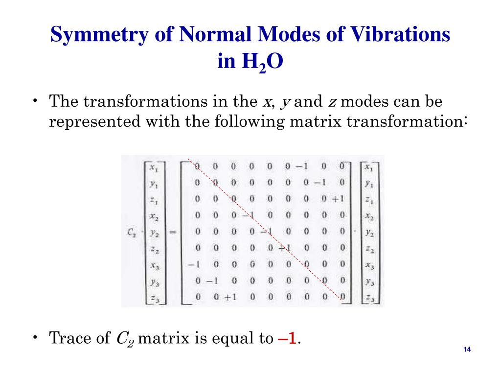 Symmetry of Normal Modes of Vibrations