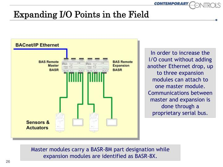 Expanding I/O Points in the Field