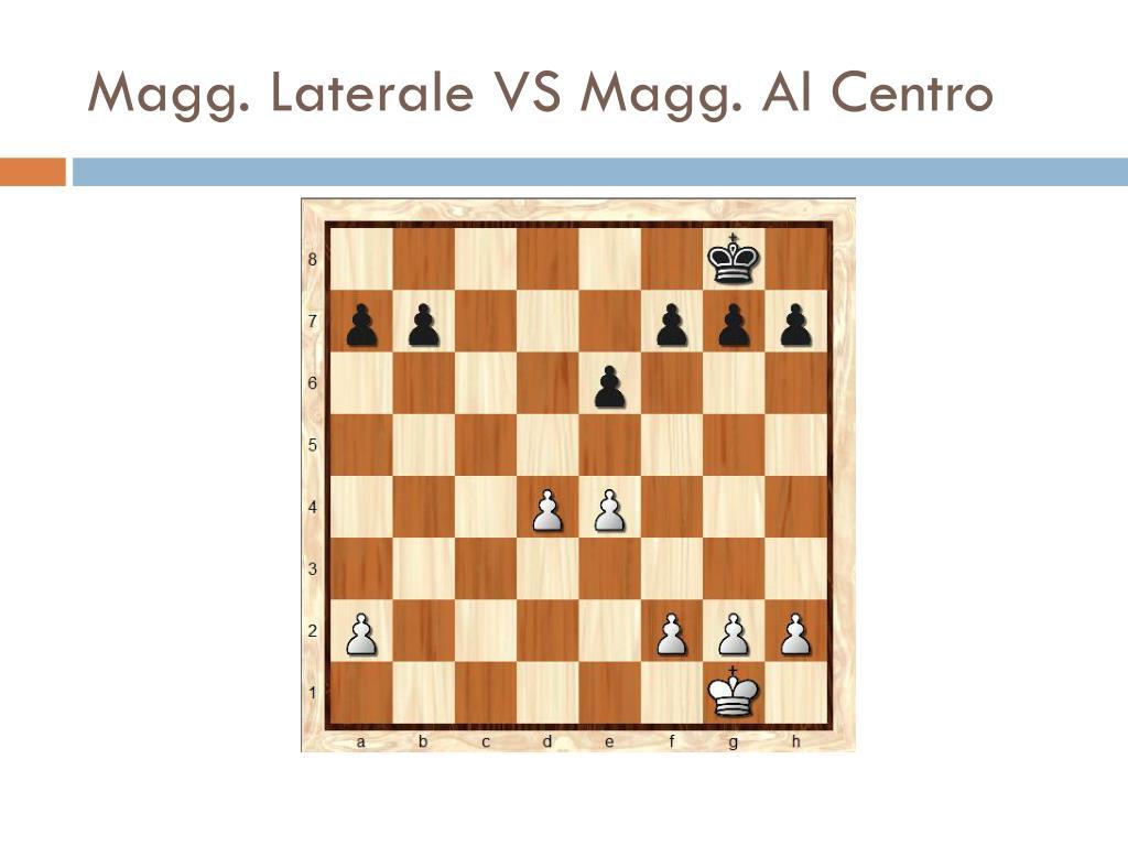 Magg. Laterale VS Magg. Al Centro