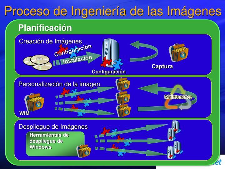 Proceso de Ingeniería de las Imágenes