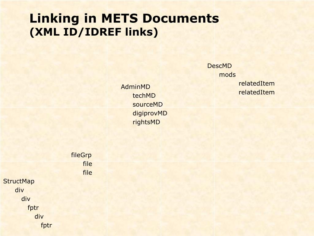 Linking in METS Documents