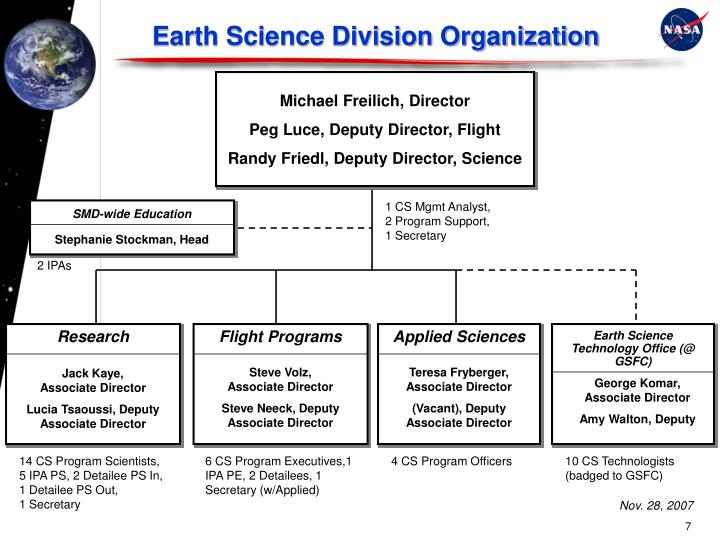 Earth Science Division Organization
