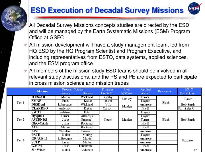 ESD Execution of Decadal Survey Missions