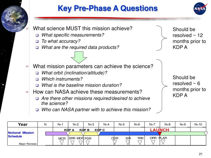 Key Pre-Phase A Questions
