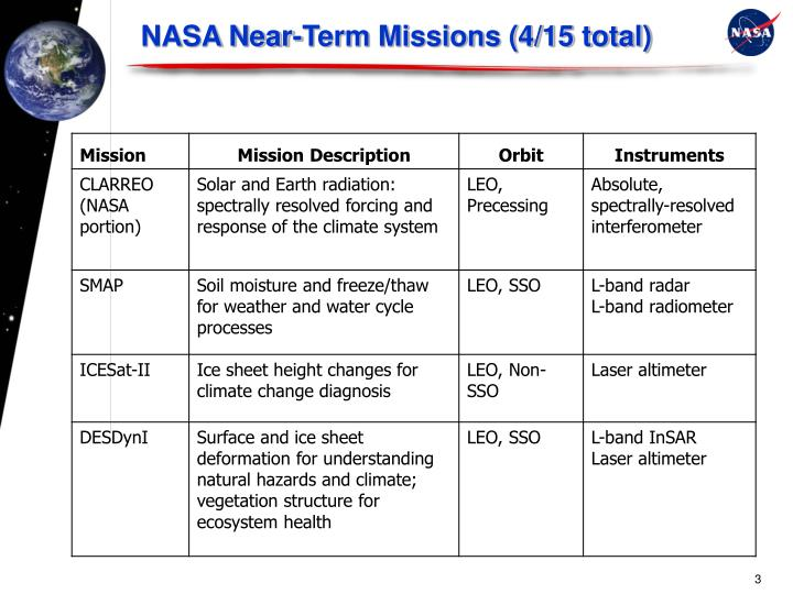 NASA Near-Term Missions (4/15 total)