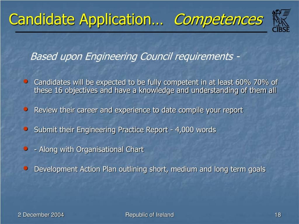 Candidate Application…