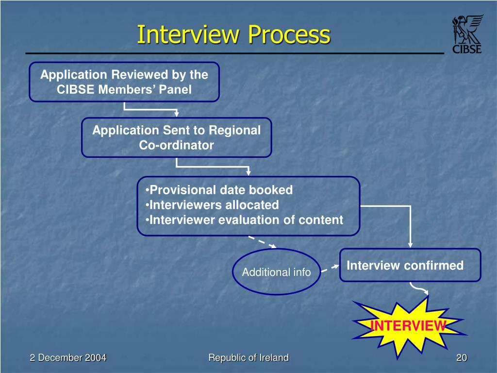 Interview Process